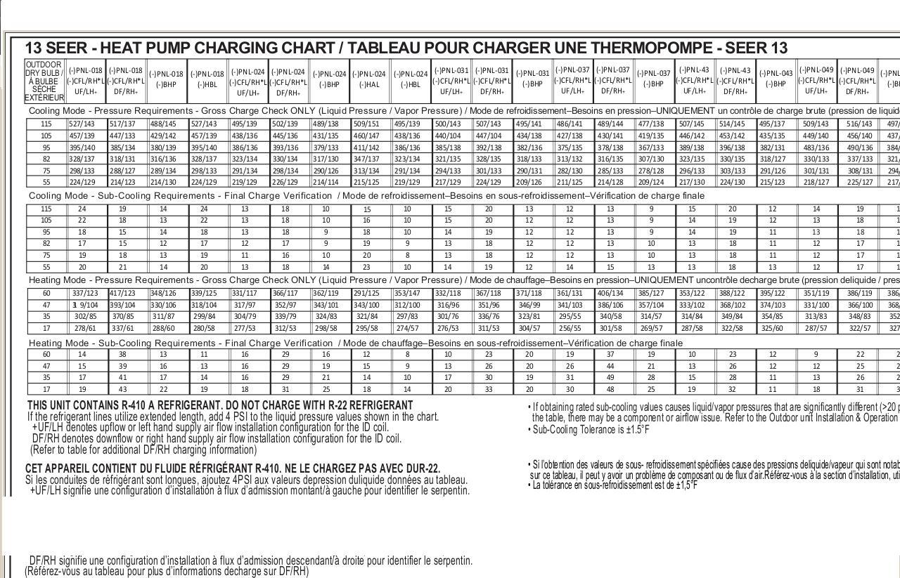 Hvac Subcooling Charging Chart for Pinterest #676466